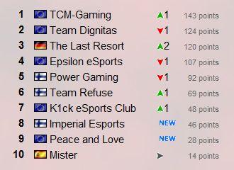 ranks in tf2