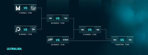 Ultraliga Playoffs!
